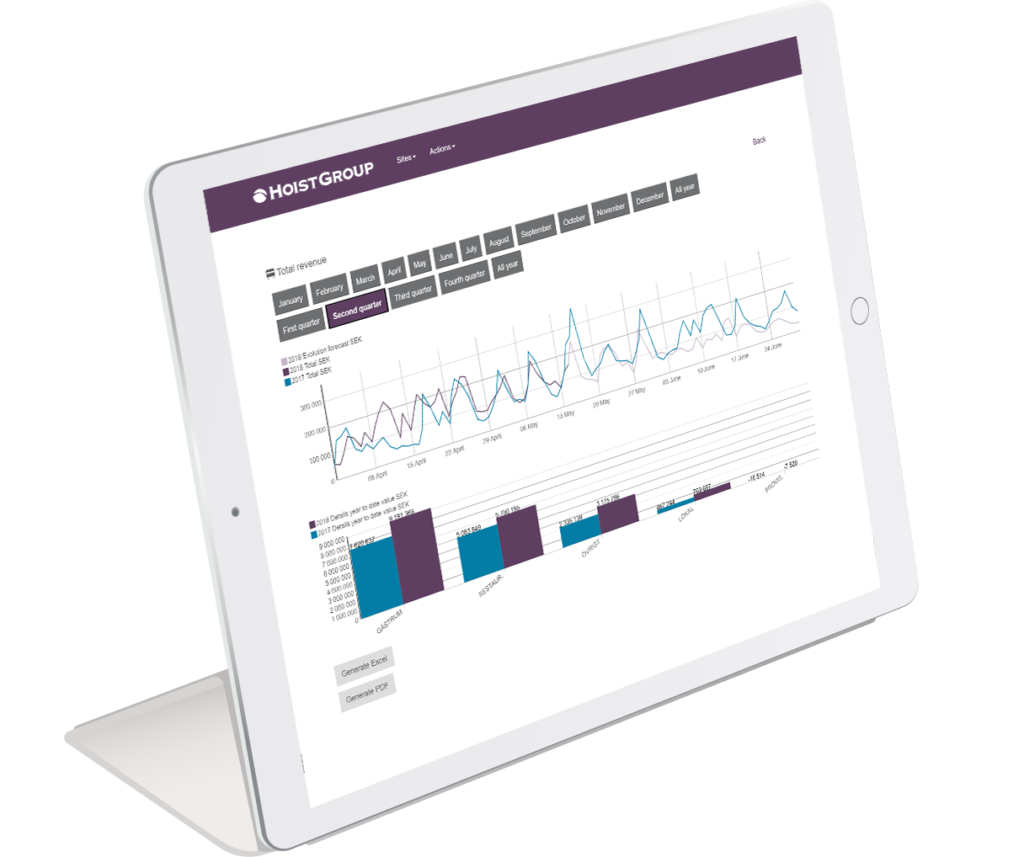 big picture data hoist dashboard